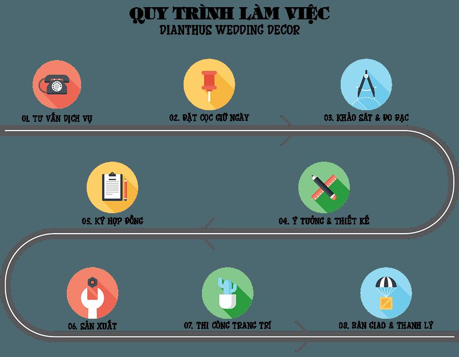 Dianthus-Quy-Trinh-10